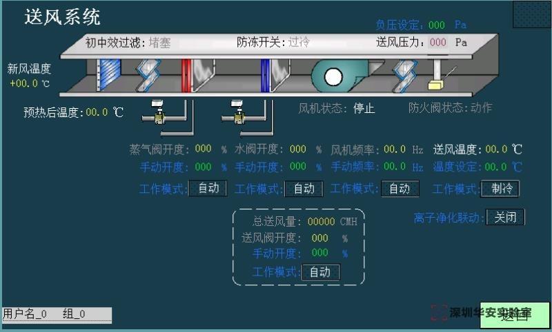 深圳实验室通风系统设计