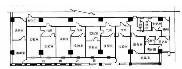 p2实验室布局图